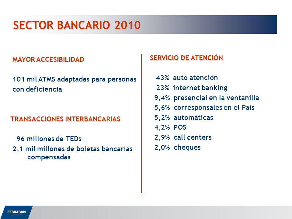 SECTOR BANCARIO 2010 SERVICIO DE ATENCIÓN MAYOR ACCESIBILIDAD