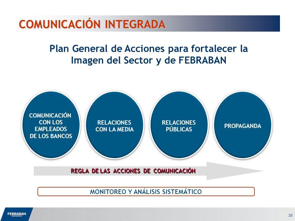 REGLA DE LAS ACCIONES DE COMUNICACIÓN MONITOREO Y ANÁLISIS SISTEMÁTICO