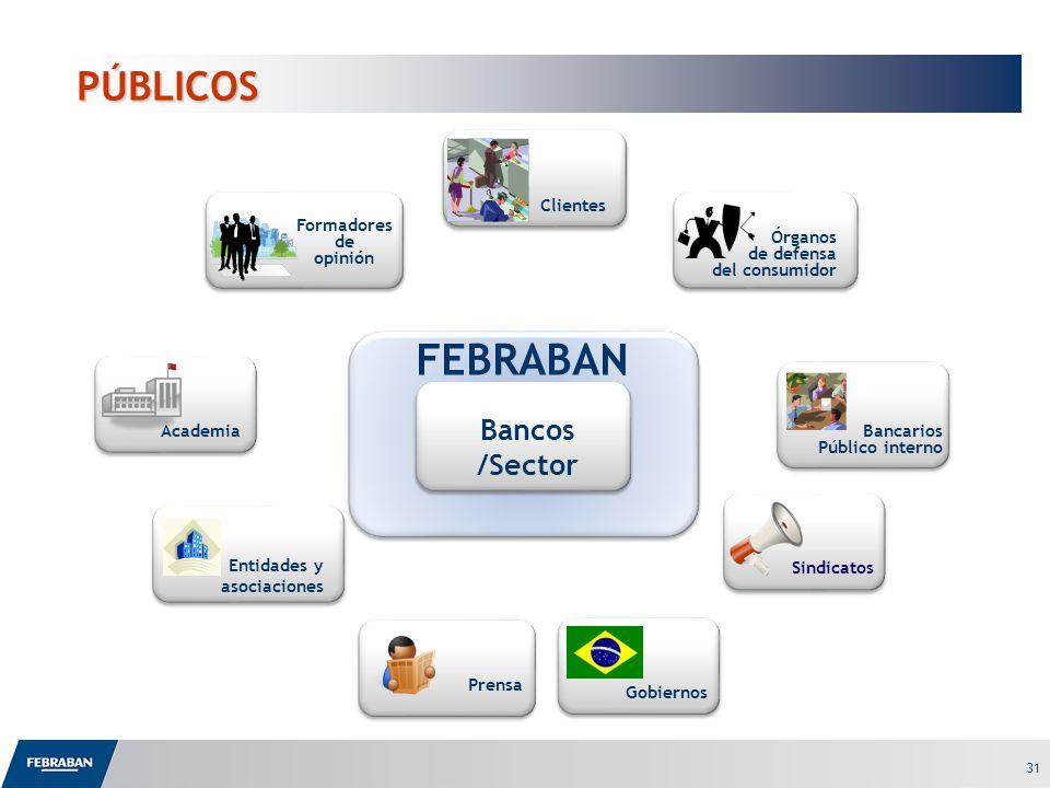 FEBRABAN PÚBLICOS Bancos /Sector Clientes Formadores de Órganos
