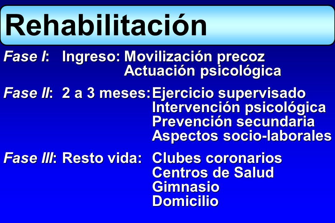 Rehabilitación Fase I: Ingreso: Movilización precoz