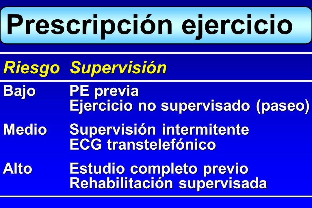 Prescripción ejercicio