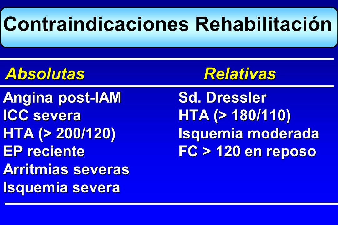 Contraindicaciones Rehabilitación
