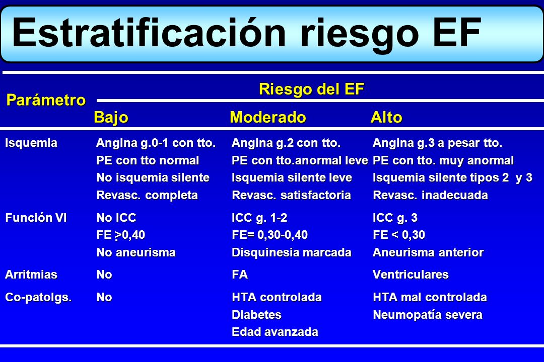 Estratificación riesgo EF