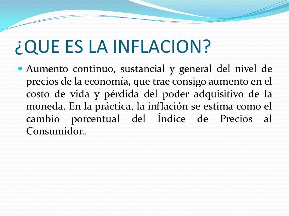 ¿QUE ES LA INFLACION