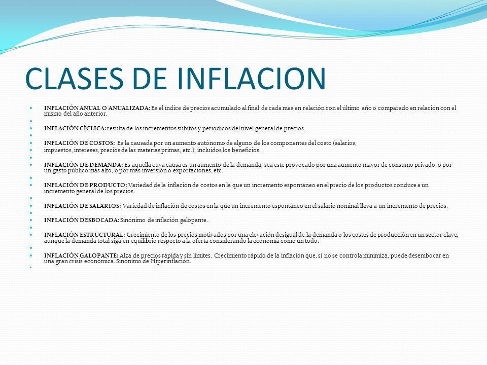 CLASES DE INFLACION