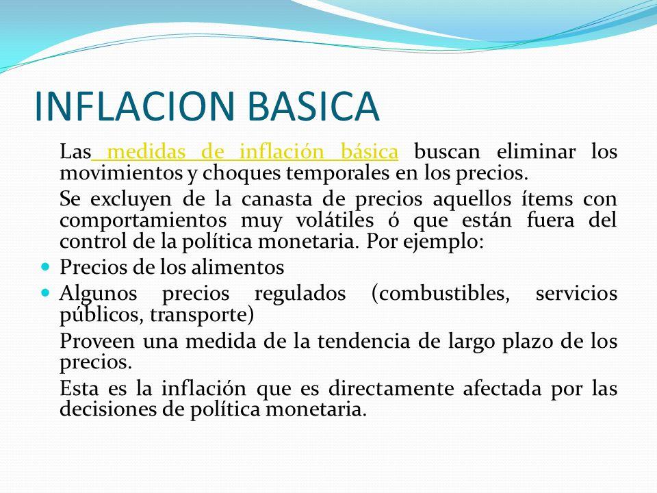 INFLACION BASICA Las medidas de inflación básica buscan eliminar los movimientos y choques temporales en los precios.