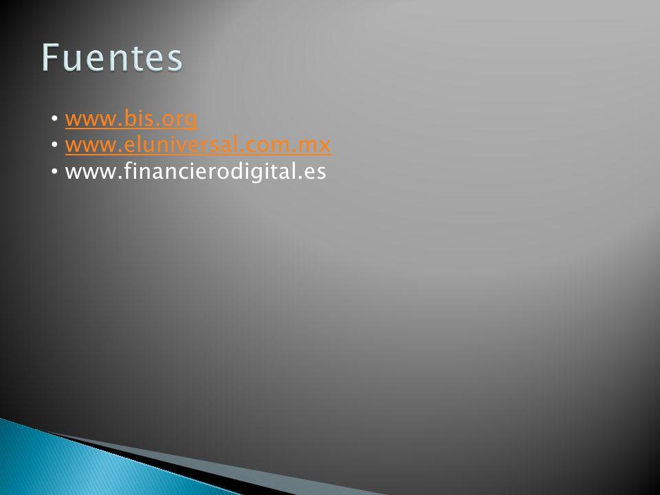 Fuentes www.bis.org www.eluniversal.com.mx www.financierodigital.es