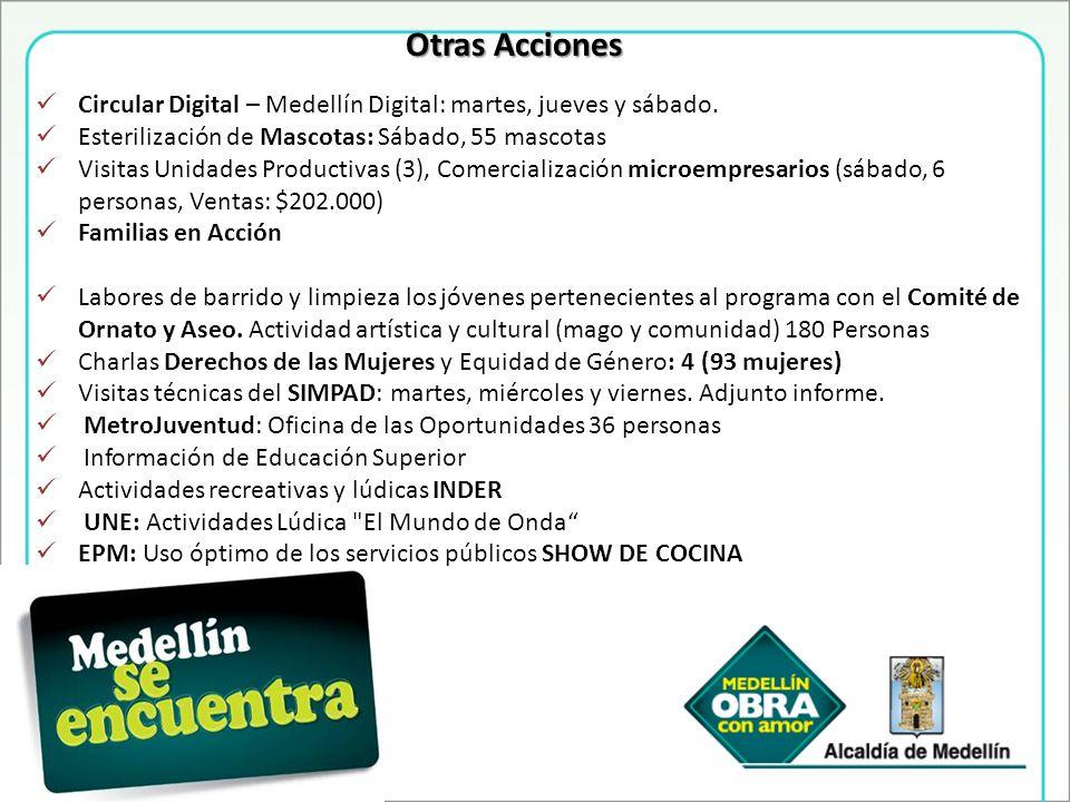 Otras Acciones Circular Digital – Medellín Digital: martes, jueves y sábado. Esterilización de Mascotas: Sábado, 55 mascotas.