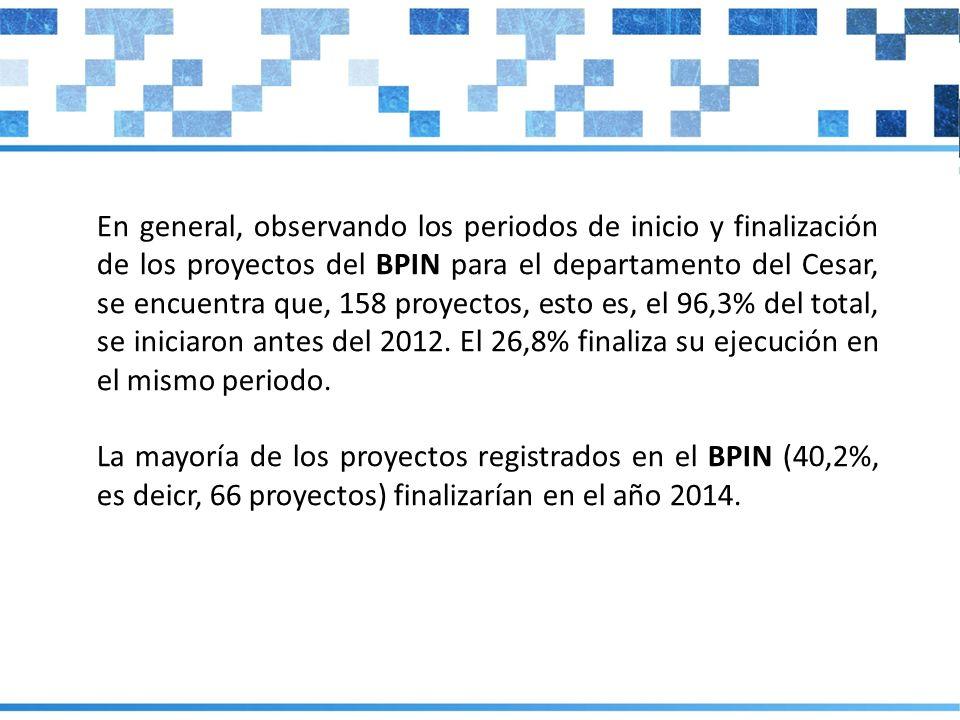 En general, observando los periodos de inicio y finalización de los proyectos del BPIN para el departamento del Cesar, se encuentra que, 158 proyectos, esto es, el 96,3% del total, se iniciaron antes del 2012. El 26,8% finaliza su ejecución en el mismo periodo.
