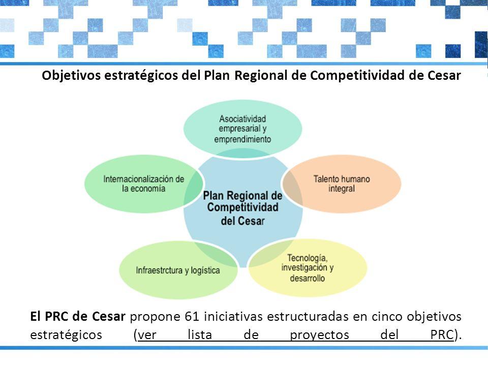 Objetivos estratégicos del Plan Regional de Competitividad de Cesar