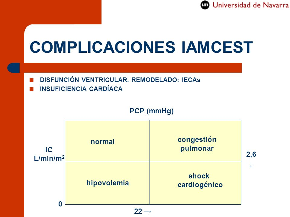 COMPLICACIONES IAMCEST