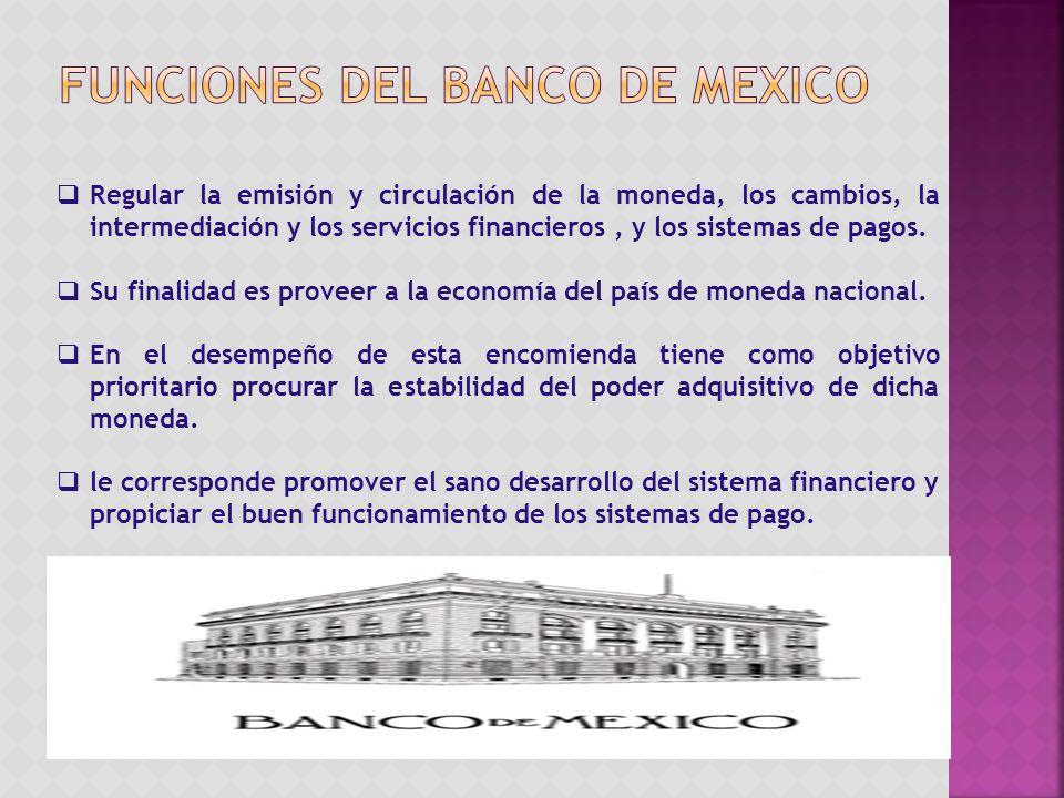 FUNCIONES DEL BANCO DE MEXICO