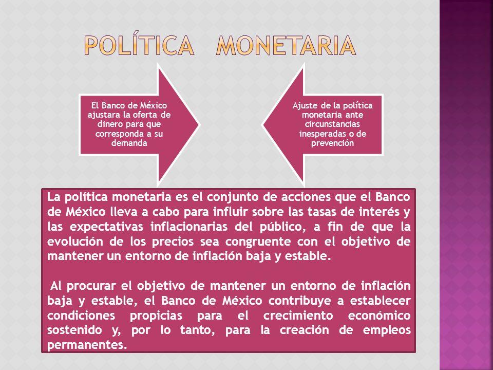 Política monetaria El Banco de México ajustara la oferta de dinero para que corresponda a su demanda.
