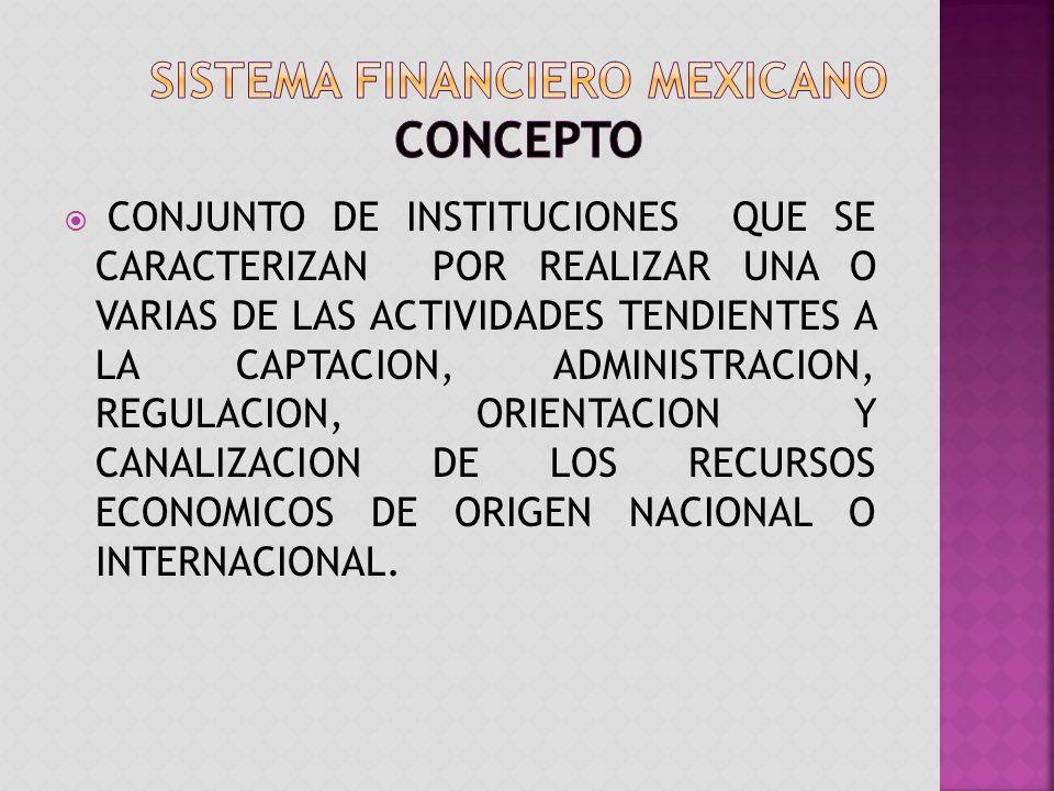 SISTEMA FINANCIERO MEXICANO CONCEPTO