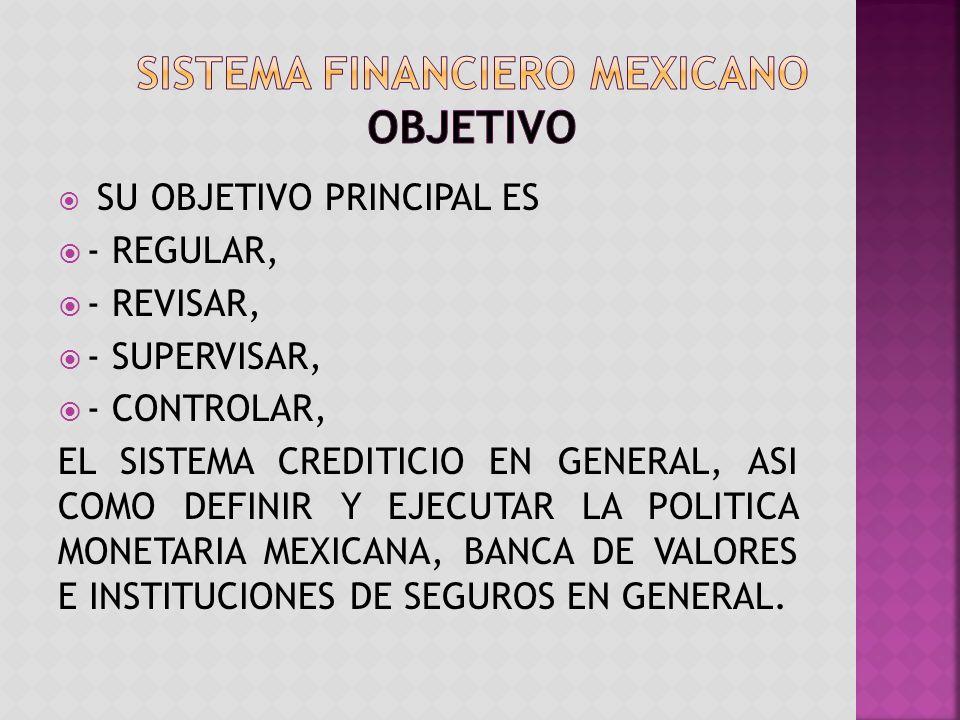 SISTEMA FINANCIERO MEXICANO OBJETIVO