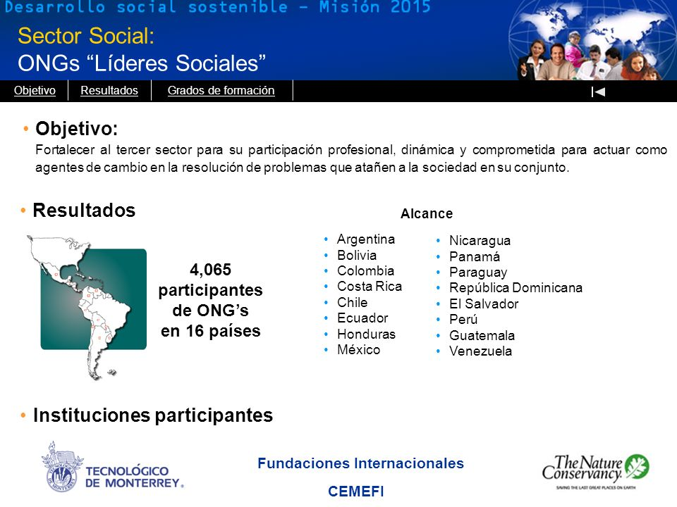 Sector Social: ONGs Líderes Sociales