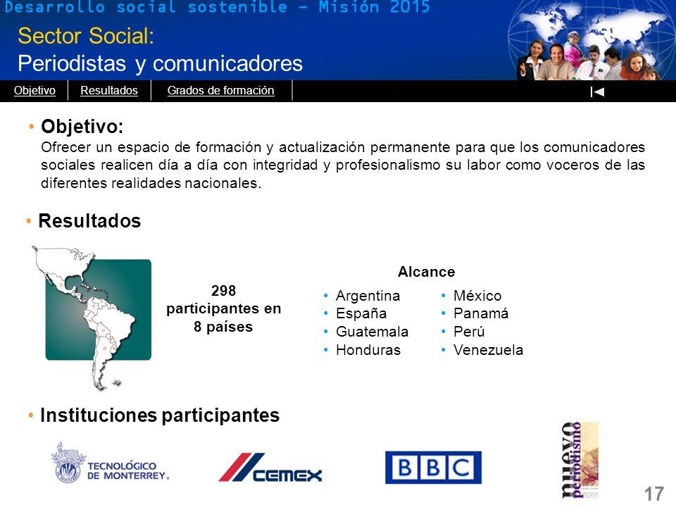 298 participantes en 8 países