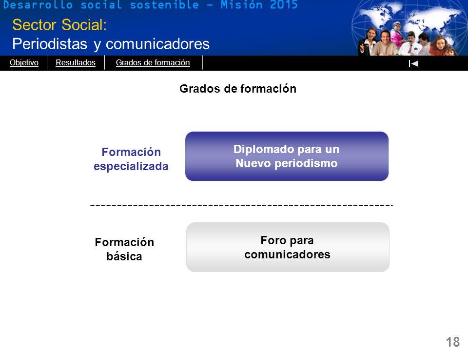 Sector Social: Periodistas y comunicadores