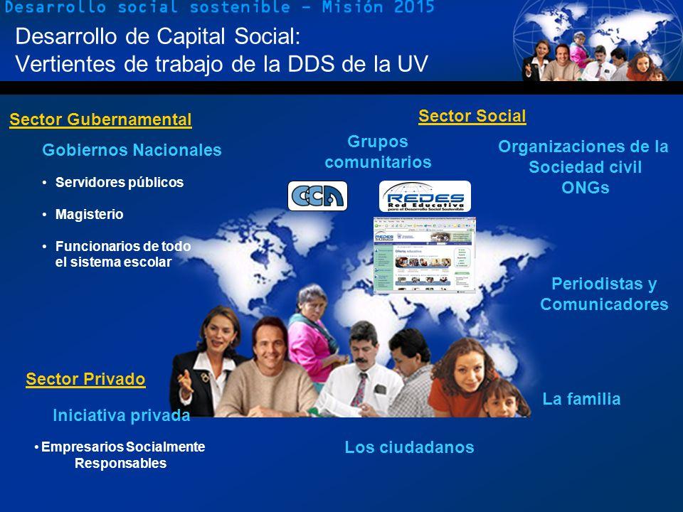 Desarrollo de Capital Social: Vertientes de trabajo de la DDS de la UV