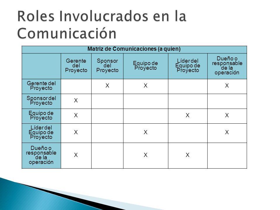 Roles Involucrados en la Comunicación