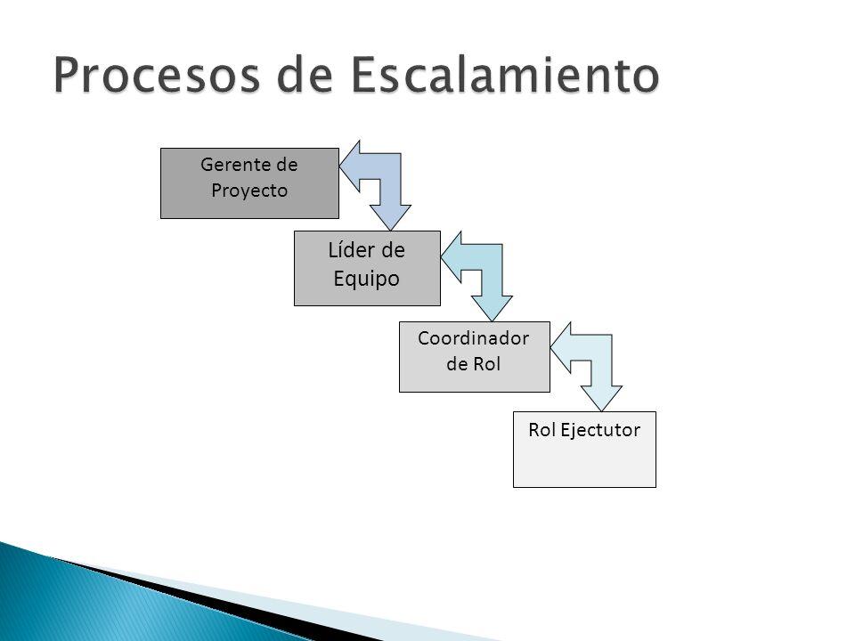 Procesos de Escalamiento