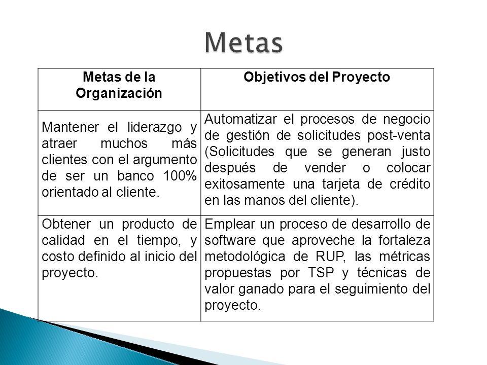 Metas de la Organización Objetivos del Proyecto