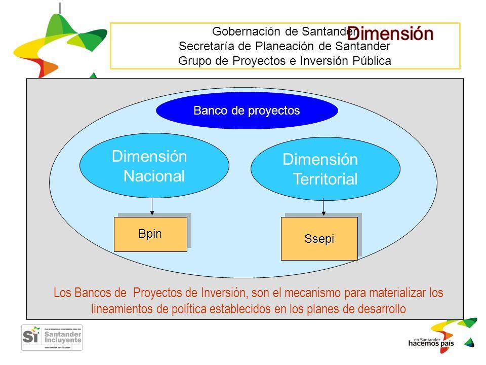 Dimensión Dimensión Dimensión Nacional Territorial