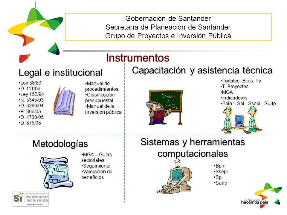 Instrumentos Capacitación y asistencia técnica Legal e institucional