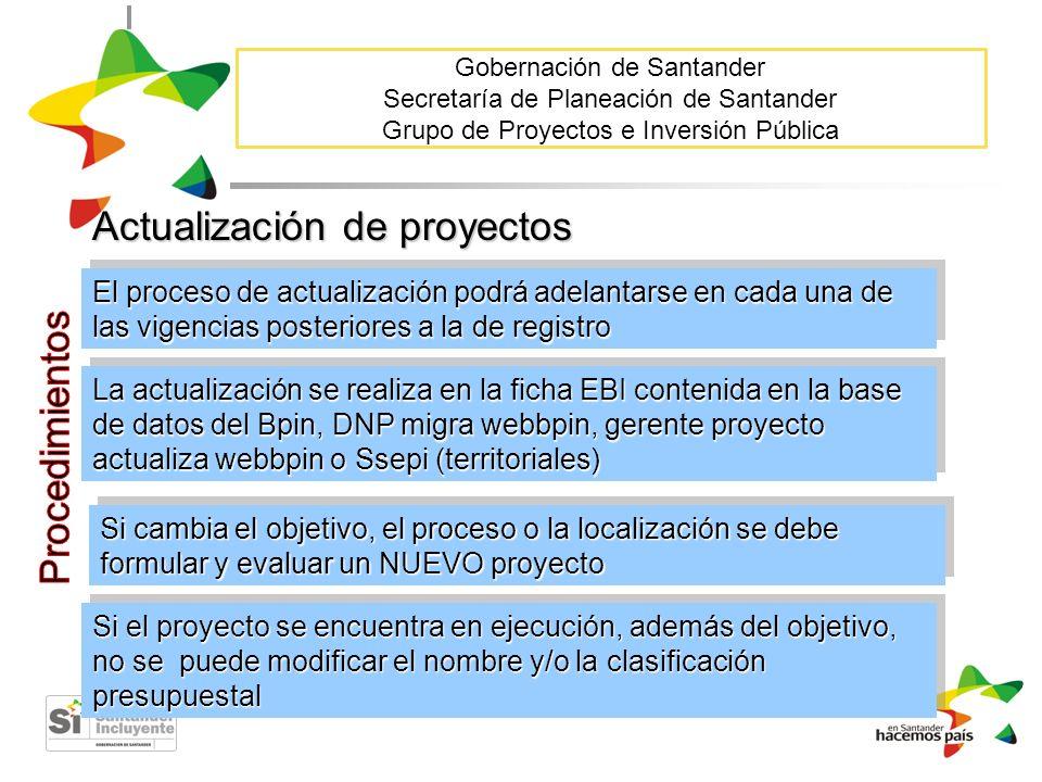 Actualización de proyectos