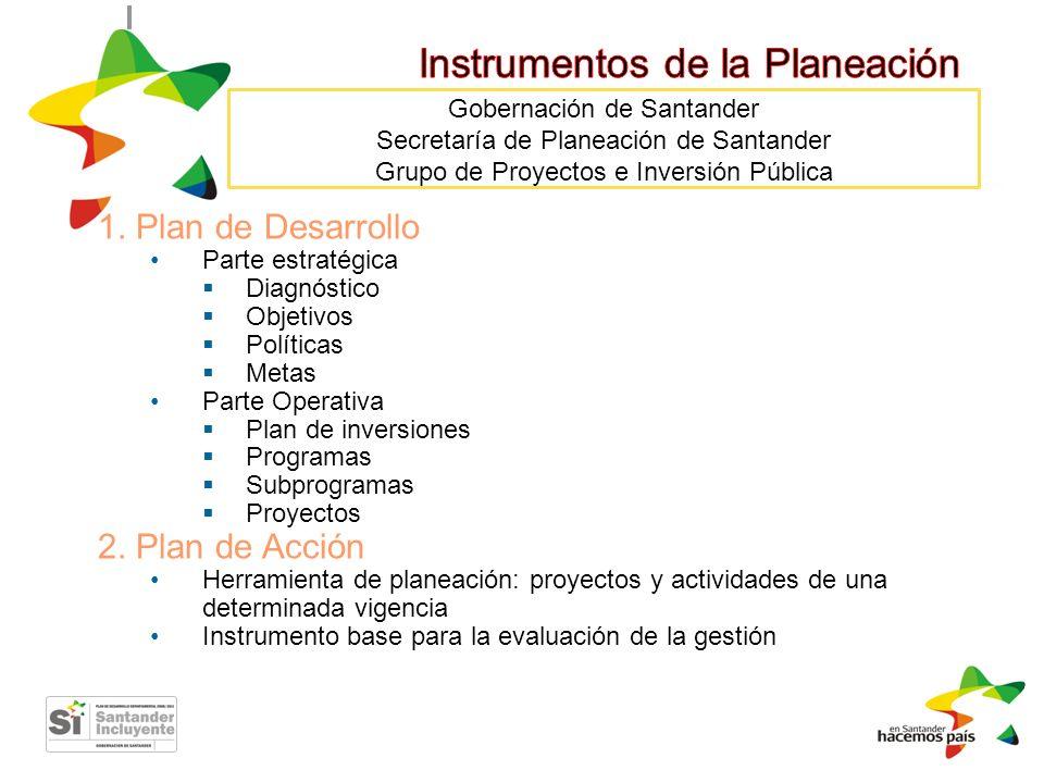Instrumentos de la Planeación