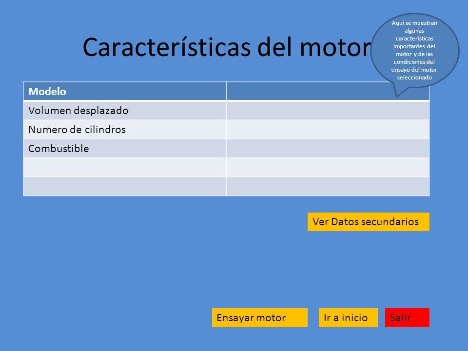 Características del motor