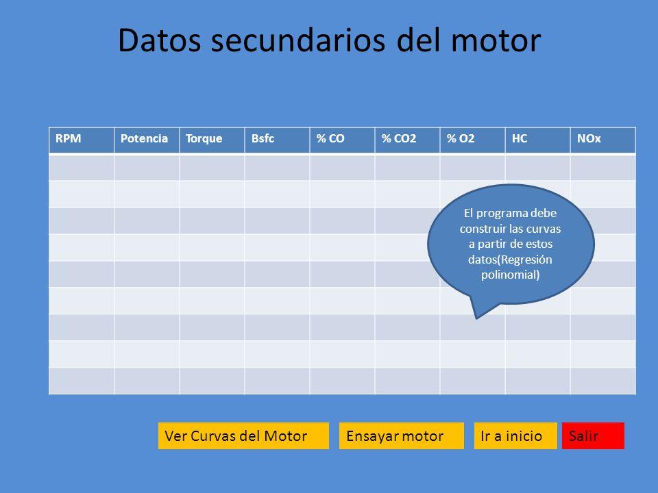Datos secundarios del motor