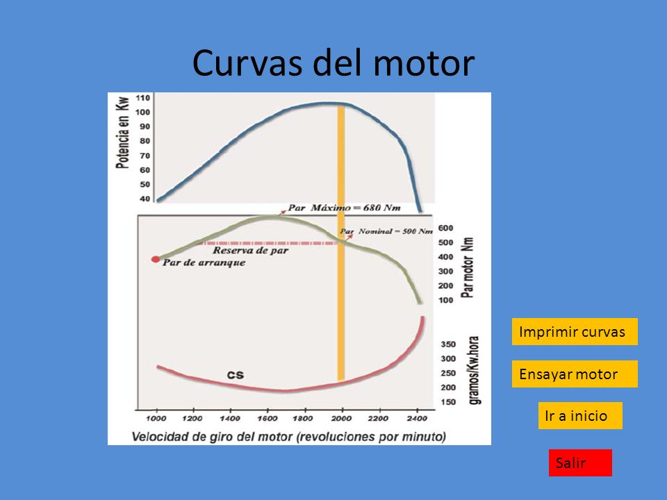 Curvas del motor Imprimir curvas Ensayar motor Ir a inicio Salir