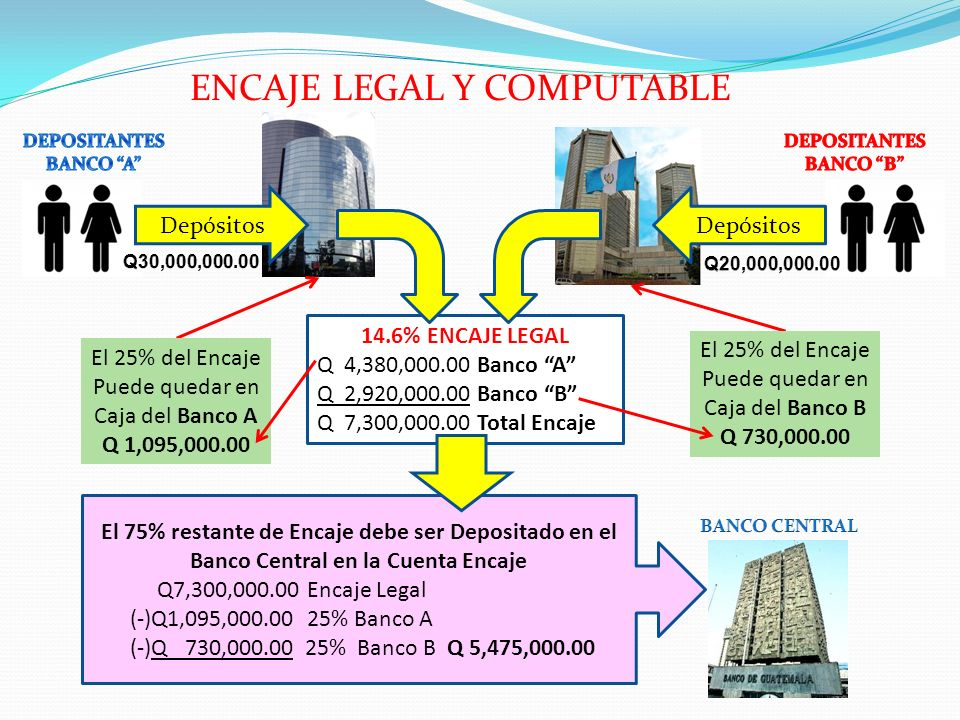 ENCAJE LEGAL Y COMPUTABLE