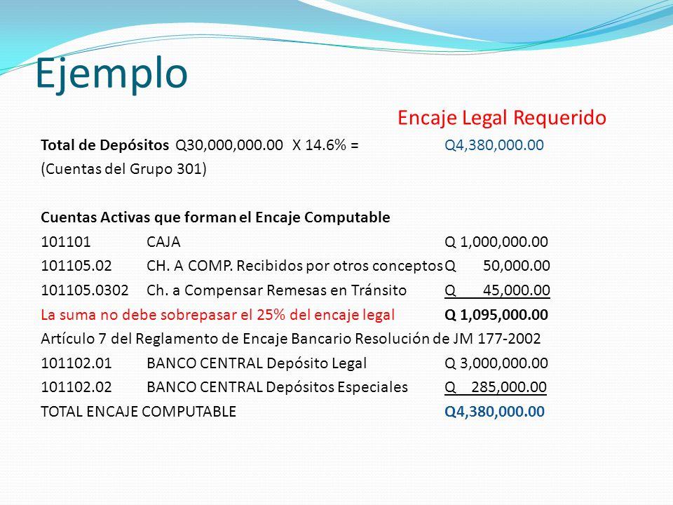 Ejemplo Encaje Legal Requerido