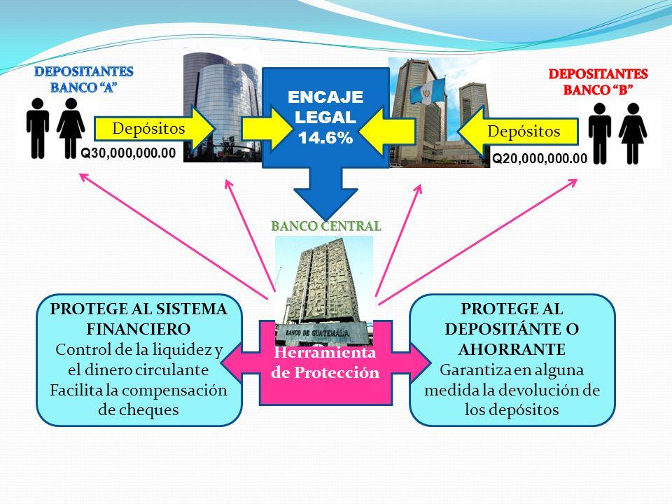 PROTEGE AL SISTEMA FINANCIERO