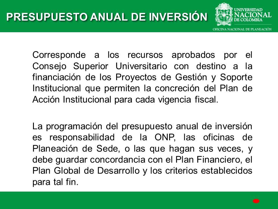 PRESUPUESTO ANUAL DE INVERSIÓN