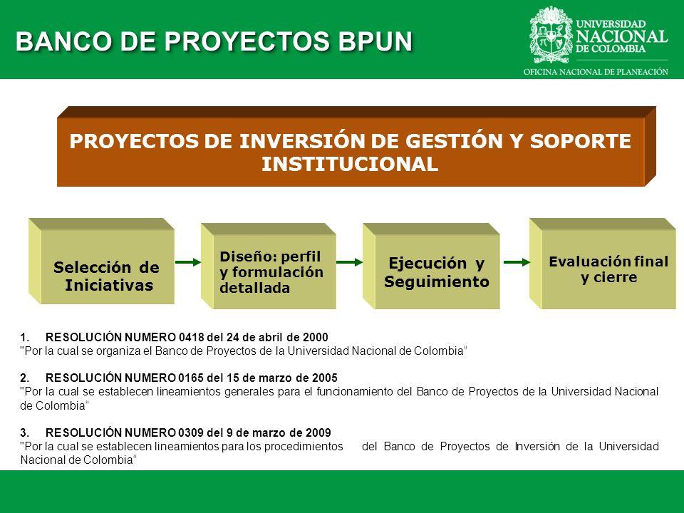 PROYECTOS DE INVERSIÓN DE GESTIÓN Y SOPORTE