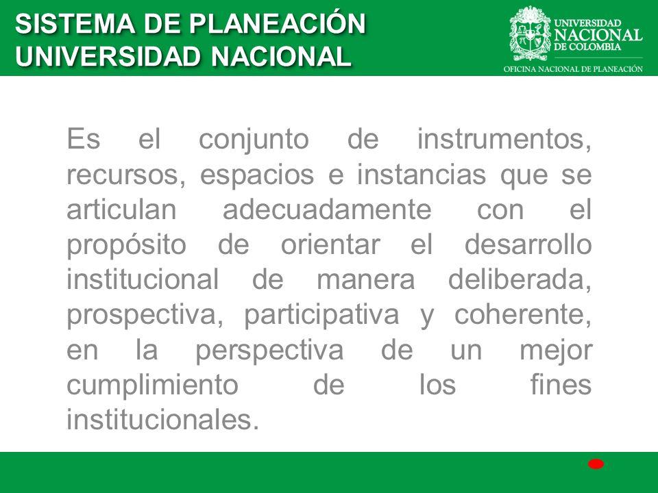 SISTEMA DE PLANEACIÓN UNIVERSIDAD NACIONAL