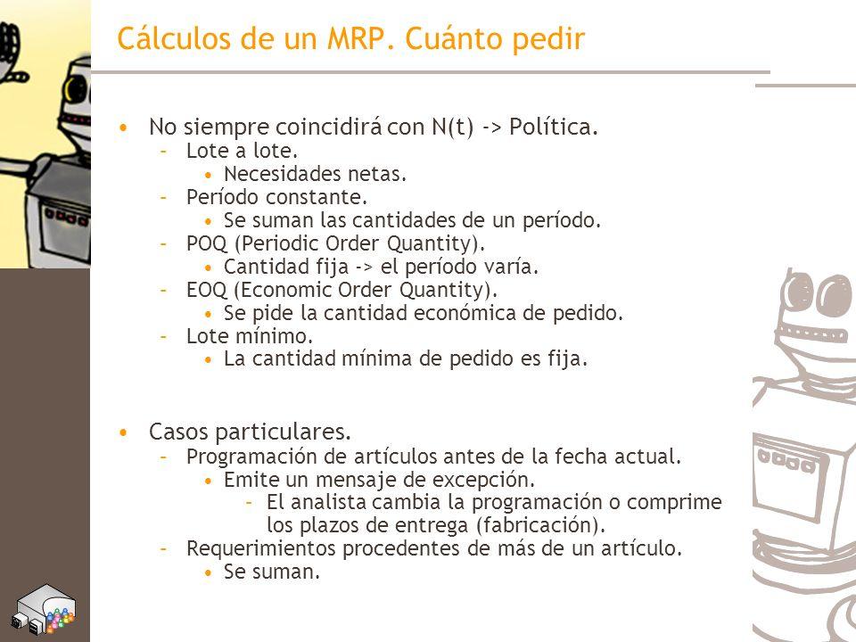 Cálculos de un MRP. Cuánto pedir