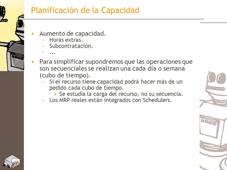 Planificación de la Capacidad