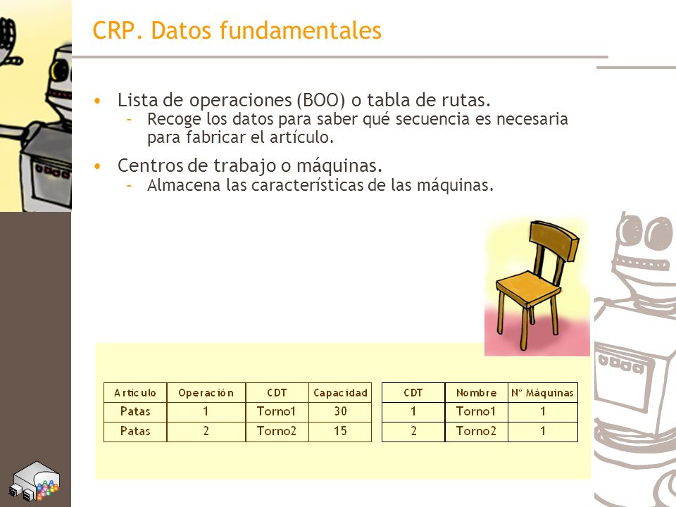 CRP. Datos fundamentales