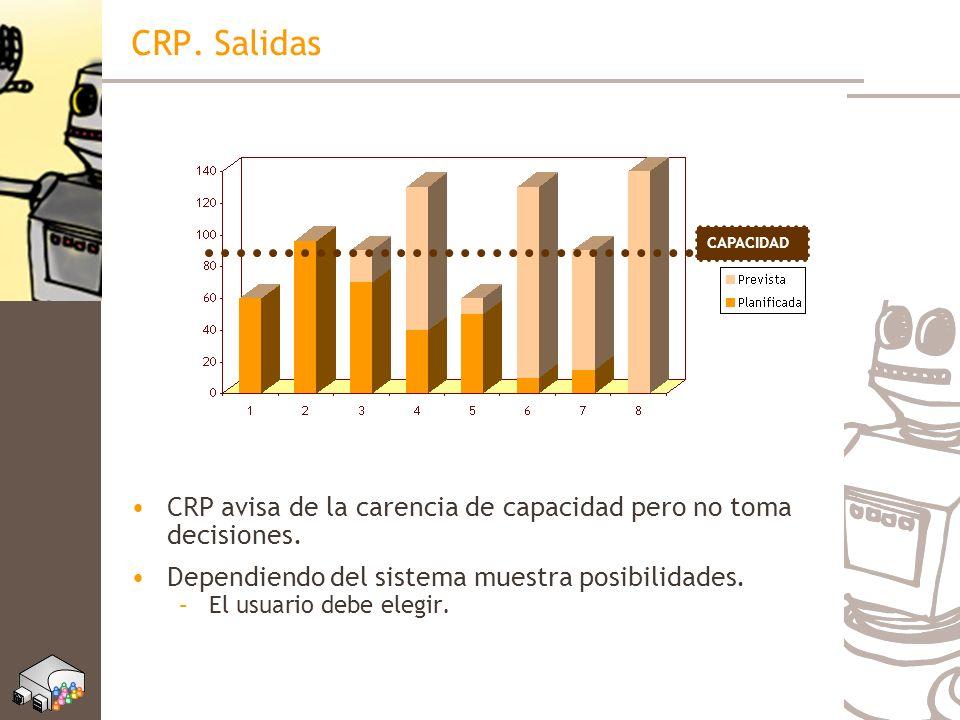 CRP. Salidas CAPACIDAD. CRP avisa de la carencia de capacidad pero no toma decisiones. Dependiendo del sistema muestra posibilidades.