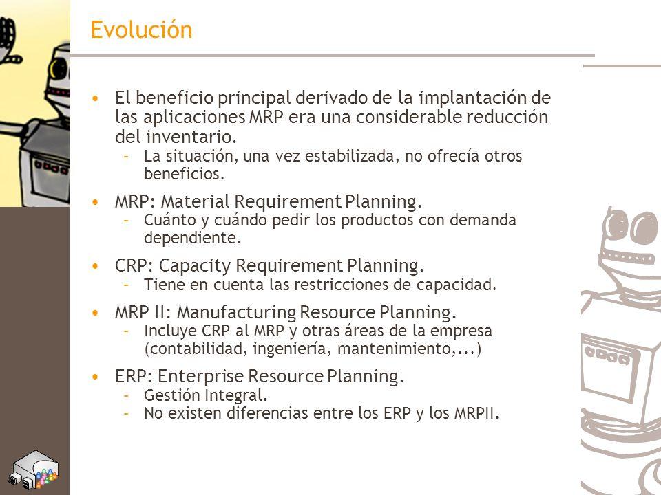 Evolución El beneficio principal derivado de la implantación de las aplicaciones MRP era una considerable reducción del inventario.