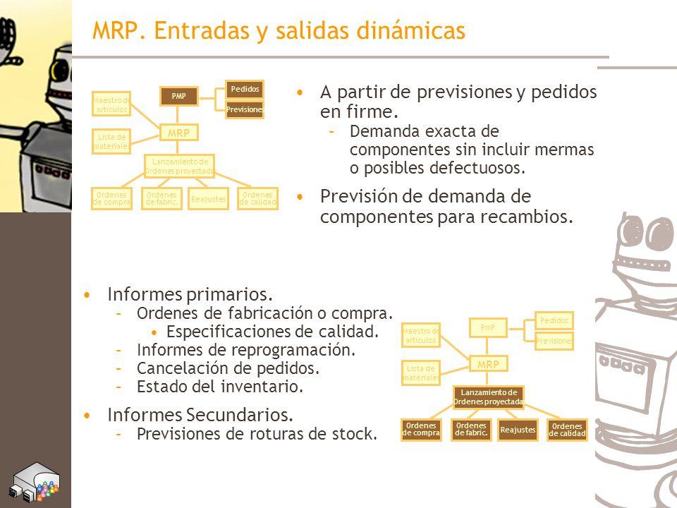 MRP. Entradas y salidas dinámicas