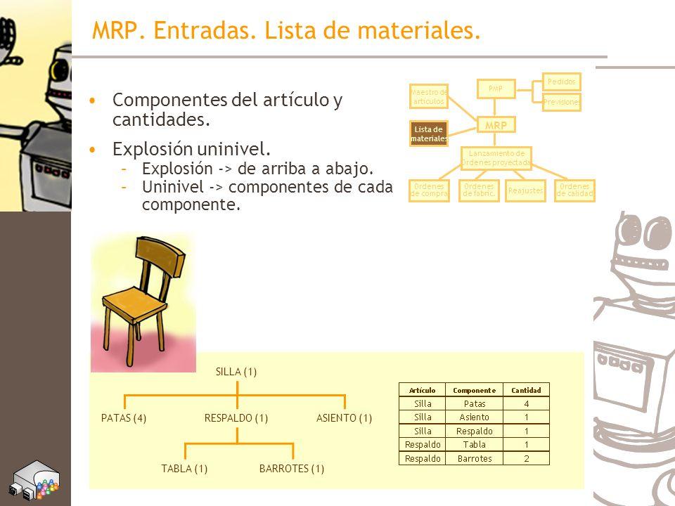 MRP. Entradas. Lista de materiales.