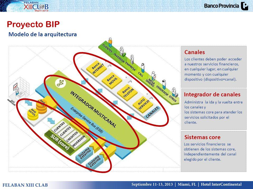 Proyecto BIP Modelo de la arquitectura Canales Integrador de canales
