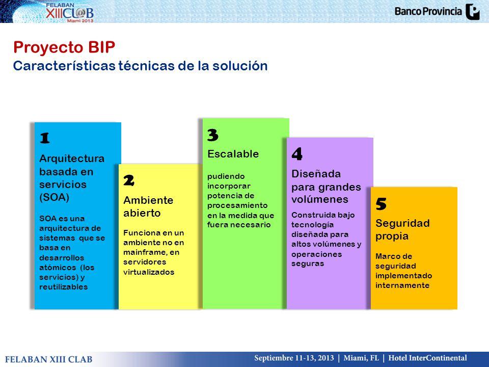 3 1 4 2 5 Proyecto BIP Características técnicas de la solución