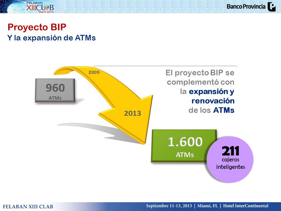 1.600 211 960 Proyecto BIP Y la expansión de ATMs