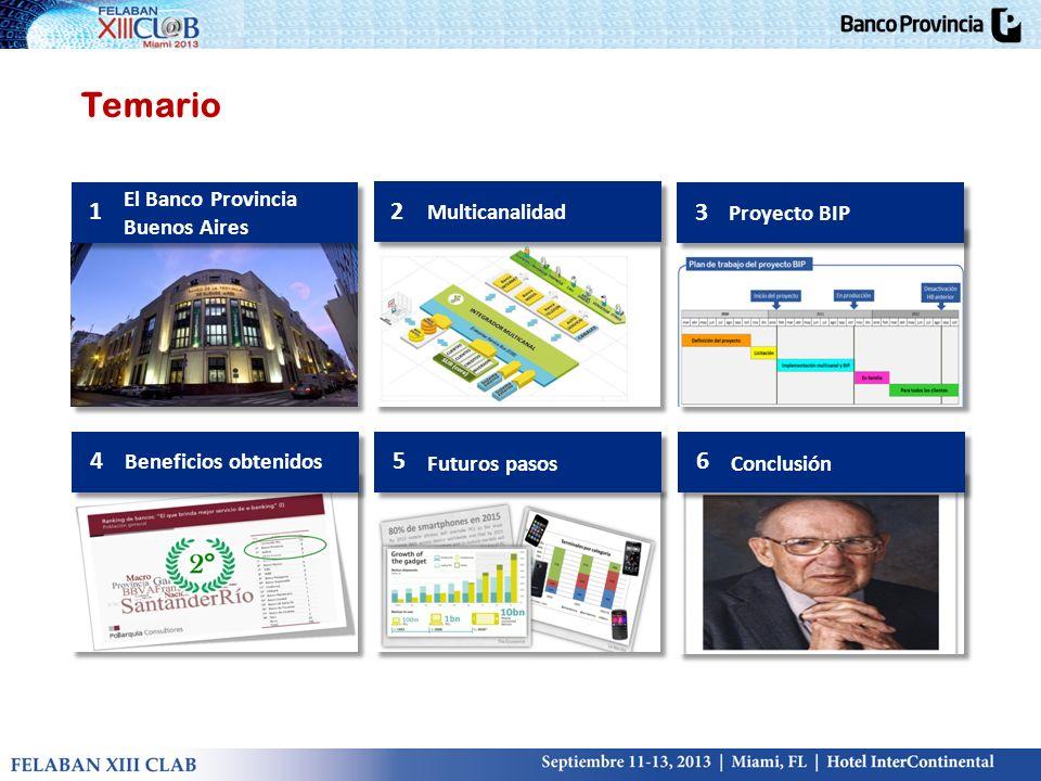 Temario 1 2 3 4 5 6 El Banco Provincia Buenos Aires Multicanalidad